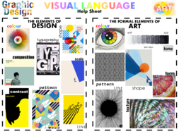Visual Language Support Sheet / Mat - Art & Graphic Design - Embedding Literacy