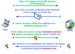 how-ssl-works.png