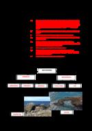 weathering---erosion-ANSWERS.pdf