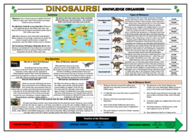 Dinosaurs-Knowledge-Organiser.pdf