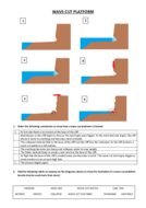 wave-cut-platform-LA.pdf