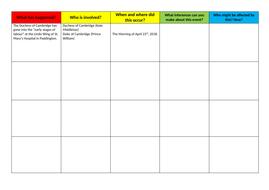 Summary-Writing-Chart.docx