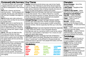 Knowledge-Organiser-and-Assessment.pptx