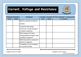 Current--Voltage-and-Resistance-Anticipation-Guide-.pdf