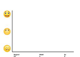 Character-Feeling-Graph---LA.docx