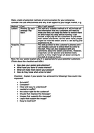 Make-a-table-of-potential-methods-of-communication-for-your-enterprise.docx