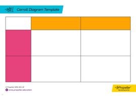 Carroll Diagram Template Teaching Resources