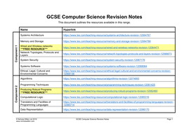 Revision-Overview.pdf