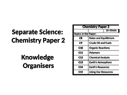 AQA Chemistry Paper 2: Knowledge Organisers: Revision by