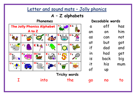 Phonics sound mat linking Letters and Sounds and Jolly phonics actions