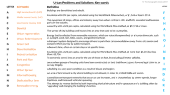 5a-Urban-Problems-and-Solutions-INTRO.pptx