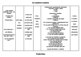 Opinions-les-mati-res-scolaires---writing-mat.docx
