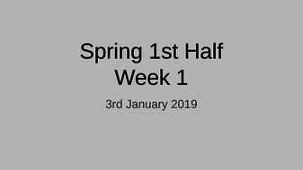 Year 6 - Early Morning Work (Spelling, Grammar, Maths) - Spring 1st Half