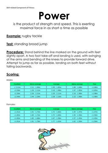 Standing Broad Jump Fitness Test Card