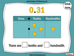 Place-Value-and-Hundredths---Year-4-(12).JPG