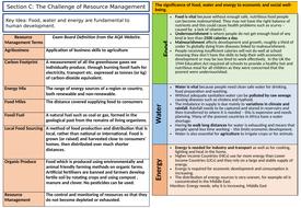 6-Knowledge-Organiser-Resource-Management-1-6-.pptx