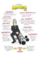 A CHRISTMAS CAROL Quotes GCSE REVISION Poster JACOB MARLEY Dickens   Teaching Resources