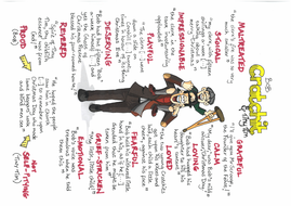 A CHRISTMAS CAROL Quotes GCSE REVISION Poster BOB CRATCHIT & TINY TIM Dickens by Facetious ...