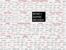 Power-and-Conflict-4-quotations-per-poem-with-new-slide.pptx