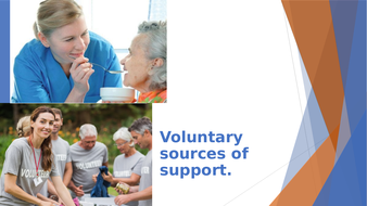 Voluntary-Sources-of-Support.pptx