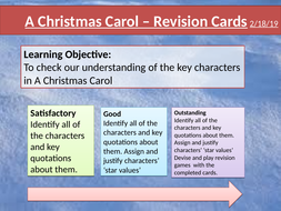 Playing-Cards-Revision-Lesson---A-Christmas-Carol.pptx