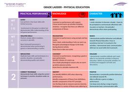 PE-Assessment-Framework.docx