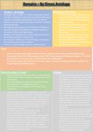 Remains Revision sheet
