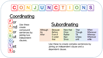 Conjunctions Word Mat- Bright and Colourful! | Teaching Resources