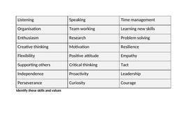 1-Identifying-skills-and-values-sheet.docx