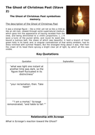 The-Ghost-of-Christmas-Past-Worksheet.docx