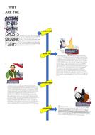 A Christmas Carol: Ghost Timeline