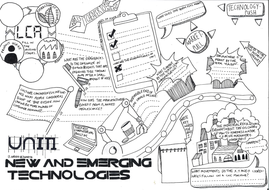 new-and-emerging-technologies.pdf