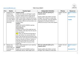 Lesson-Plan--Week-3.pdf