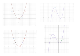 Transformation-of-Graphs-Pupil-Notes-GCSE-ONLY.pdf