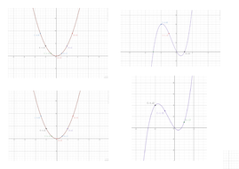 Transformation-of-Graphs-Pupil-Notes-A-LEVEL-ONLY.docx