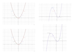 Transformation-of-Graphs-Pupil-Notes-GCSE-ONLY.docx