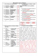 Future-plans-sentence-builder-ANSWERS-.docx