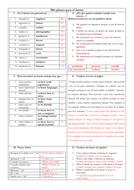 Future-plans-sentence-builder-ANSWERS-.pdf