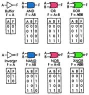 Logic-gates.jpg