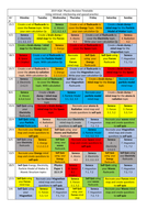 Physics GCSE Revision Timetable - retrieval, spaced and interleaving