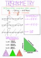 Trigonometry-Summary.png