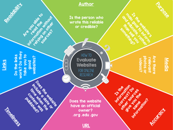 How to Evaluate Websites for Online Research