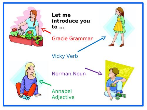 Introducing Verbs, Nouns & Adjectives