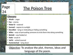 A Poison Tree GCSE Edexcel Conflict Poetry Anthology