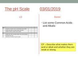 7Fc---Universal-Indicator.pptx