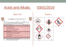 KS3 Year 7 Acids and Alkalis Scheme of Work
