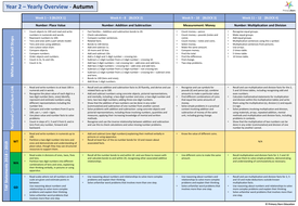 Year-2---Small-steps--NC-links--TAF-statements.pdf