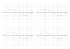 Transformation-of-Trig-Graphs.pdf