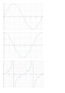 Graphs-of-Sine-Cosine-and-Tangent.docx
