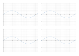 Transformation-of-Trig-Graphs.docx